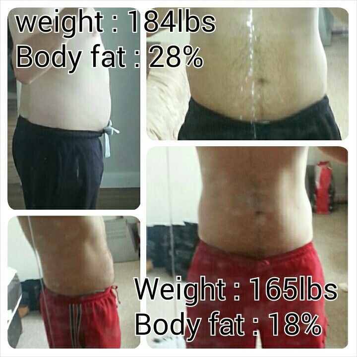 Personal results!!