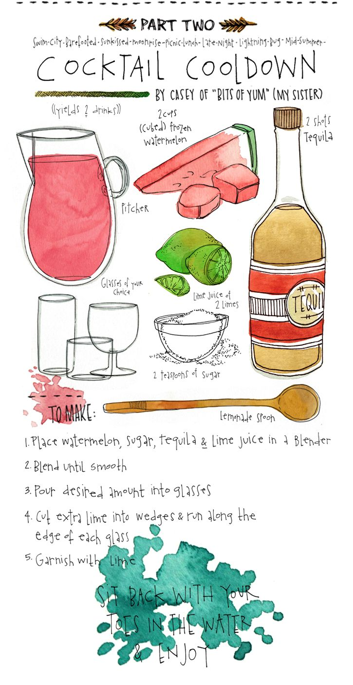 An Illustrated Guide to Watermelon