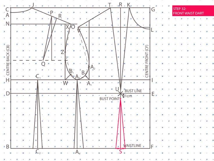 basic bodice block pattern drafting pdf