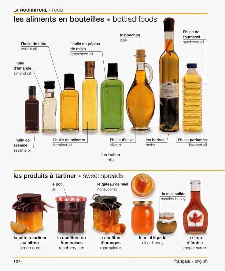 134 - Les aliments en bouteilles et les produits à tartiner