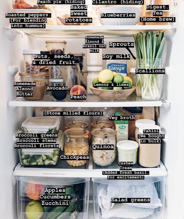 Sauber essen Kühlschrankinhalt …. – #abnehmen