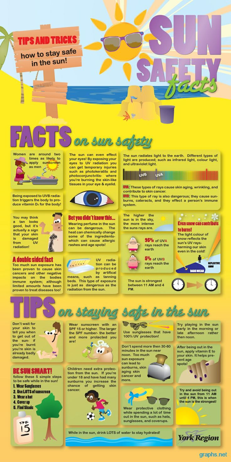 Facts and tips about being safe in the sun