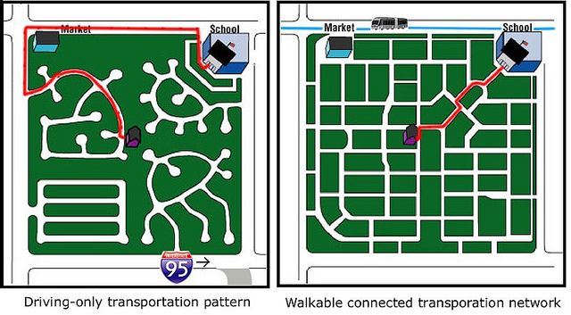how connected streets facilitate walking (image courtesy of Design New Haven…