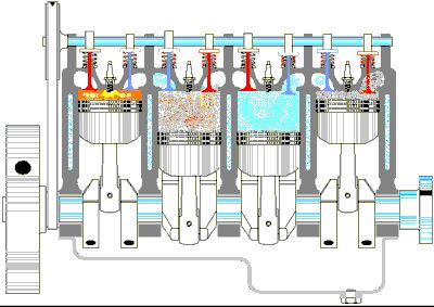 How a four-stage gasoline engine works. Blue is a gas-air mixture, red is an exploding gas-air mixture, and black is exhaust