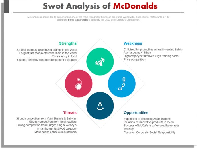 jollibee foods corp swot analysis bac Jollibee foods corporation - strategy, swot and corporate finance report, is a source of comprehensive company data and information the report covers the comp.