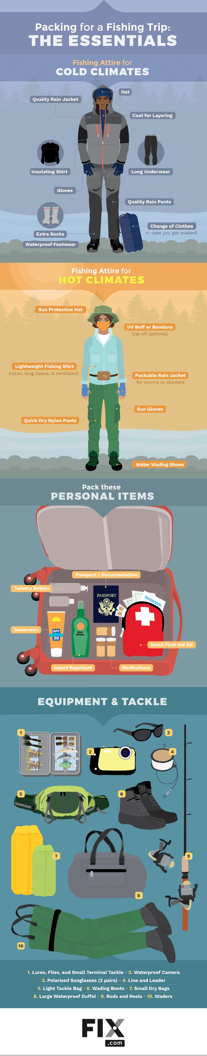 Pack for a fishing trip? Use our list as a guide!