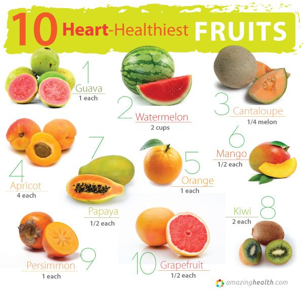 Heart healthiest fruits.   Artery unclogging diet, as chosen by Dr. Stoy Proctor, nutritionist with the General Conference of Seventh-day Adventists