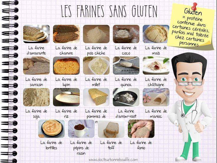 liste des farines sans gluten drbb
