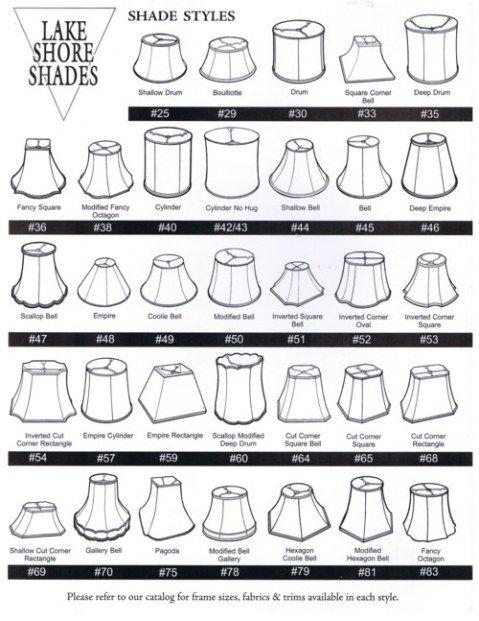Lamp Shade Shapes