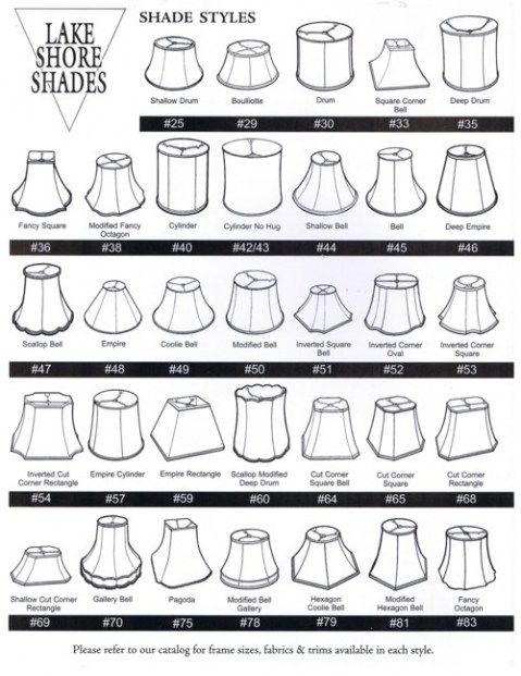 Interior design musings: How to: Selecting a Lamp Shade