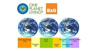 Image result for one planet living