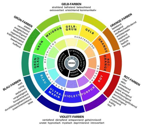 Farbpsychologie - leuchtende Farben im Interieur Design