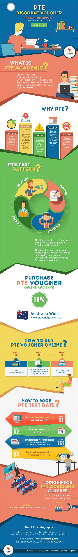 How to book PTE Exam using Voucher Code?