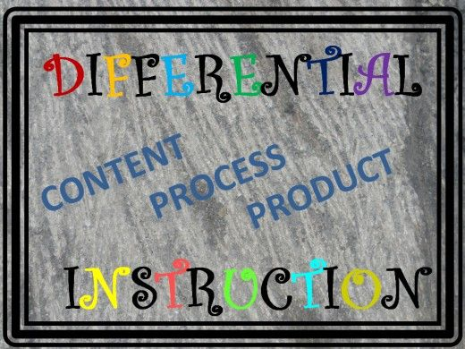 Multiple Intelligences Differentiated Instruction