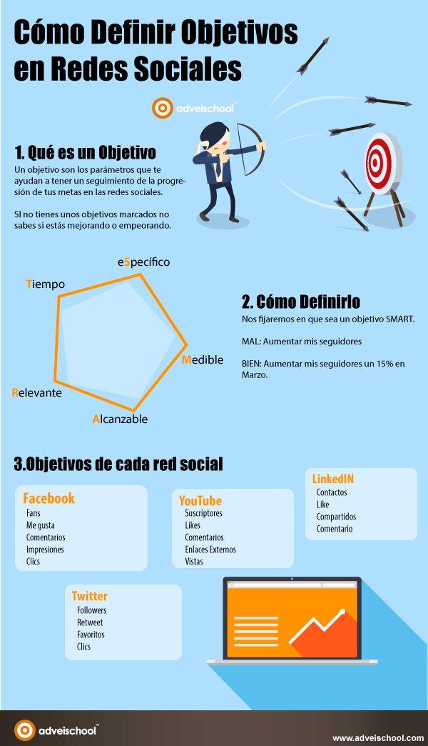 Cómo definir Objetivos en Redes Sociales #infografia #infographic #socialmedia