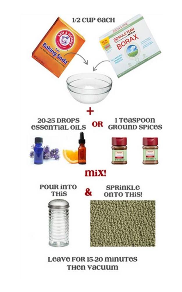 Tip Make Your Own Deodorizing Carpet Powder Combine 12 Cup Borax