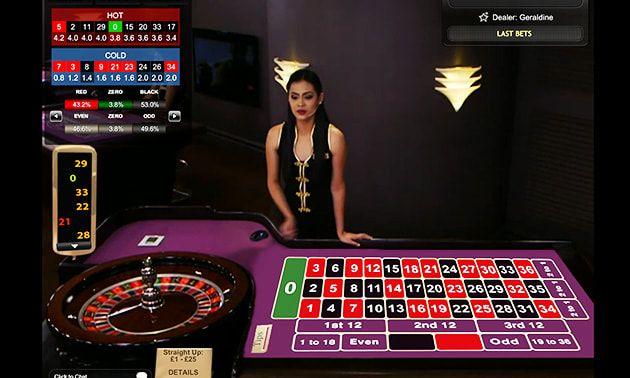 Kiat Mengatur Modal Permainan Sicbo Di Agen Casino Online