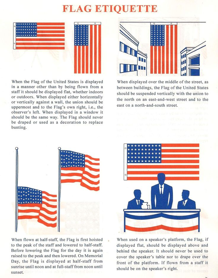 US Flag ettiquette, some tips