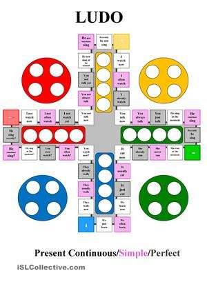 This game can be used to practise present tenses: Present Simple, Present Continuous and Present Perfect. The rules are similar to a regular game of Ludo - the only difference is that when you counter lands on a new square, you must make a proper sentence using one of the present tenses e.g. I always watch TV, I don't watch TV, Are you watching TV now? etc. The squares have been color-coded to help students choose the proper tense. - ESL worksheets