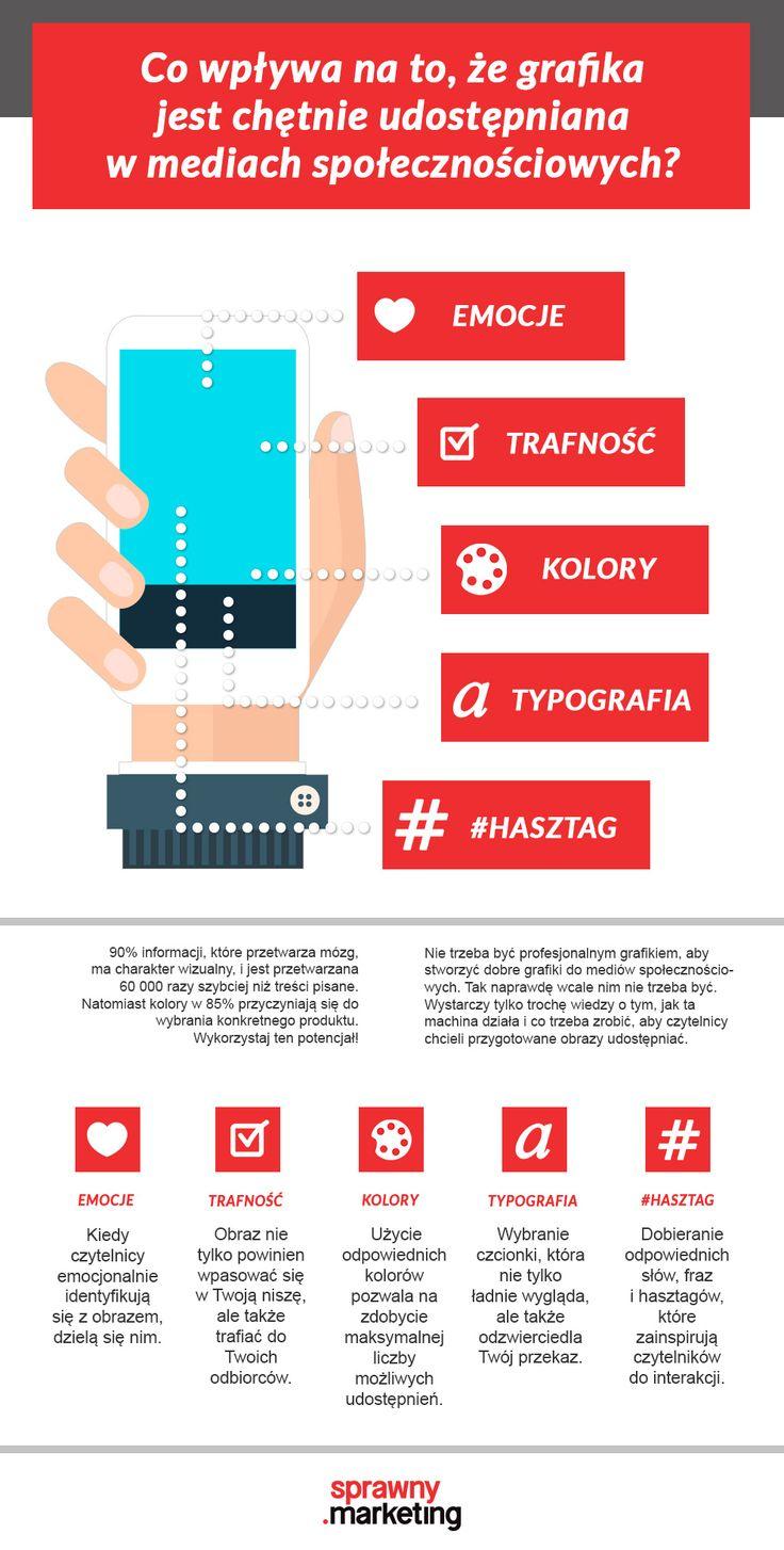"""Przedwczoraj opublikowaliśmy artykuł: """"Czcionki, kolory i szablony w najczęściej udostępnianych grafikach"""", a dziś przygotowaliśmy infografikę do tego tekstu. Nie mogło być inaczej, skoro tekst mówi o wyższej skuteczności form graficznych niż słowa pisanego :)!  Przypominamy artykuł: bit.ly/czcionki-grafiki"""
