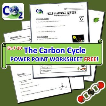 THE CARBON CYCLE POWER POINT WORKSHEET - 1) Carbon as a cycle.  2) Abiotic and biotic sources of carbon.  3) Carbon dioxide function as a greenhouse gas.  4) A carbon cycle diagram to label.  5) Fossil fuels (petroleum, natural gas, peat and coal).  6) Photosynthesis (with formula).  7) Cellular respiration (with formula).  8) Assimilation.  9) Death and decomposition.  10) Fossilization.  11) Combustion.  12) Deforestation.  13) Long-term and short-term carbon reservoirs