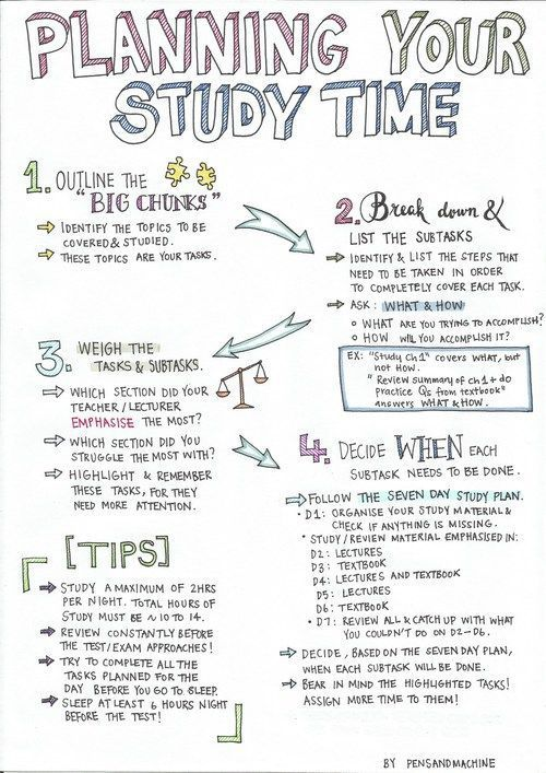 Tips for planning your study time.