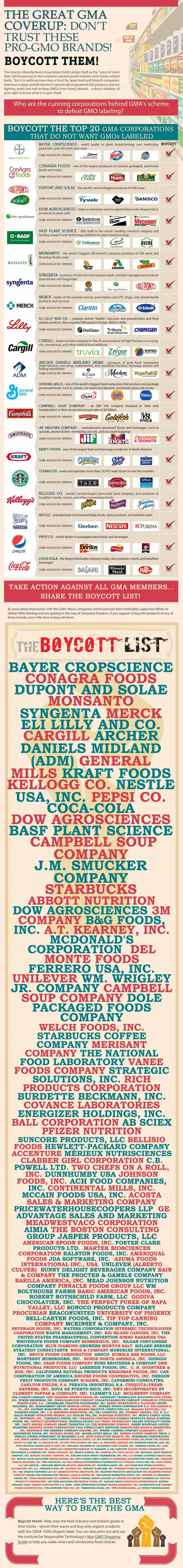 These pro-GMO brands hiding behind the Grocery Manufacturers Association (GMA) will do everything they can to keep GMOs in our food supply - boycott them now! http://www.TheBoycottList.org/infographic.html