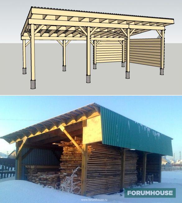 Гараж на загородном участке: навес, пристройка, гараж-мастерская, отдельно стоящий гараж. - Дом и стройка - Статьи - FORUMHOUSE