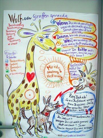 Giraffisch in der Schule