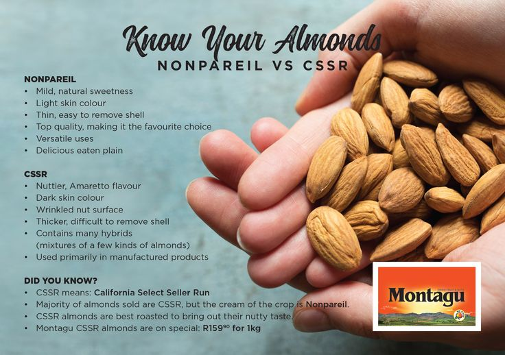 Did you know that we stock two varieties of premium quality almonds? Our CSSR almonds are now on special: R159.90 for 1kg! Read more: http://bit.ly/2urtIWD #GreatValue | #Almonds | #LoveAlmonds | #MyMontagu | #WeCare | #HealthyLifestyle | #Montagu