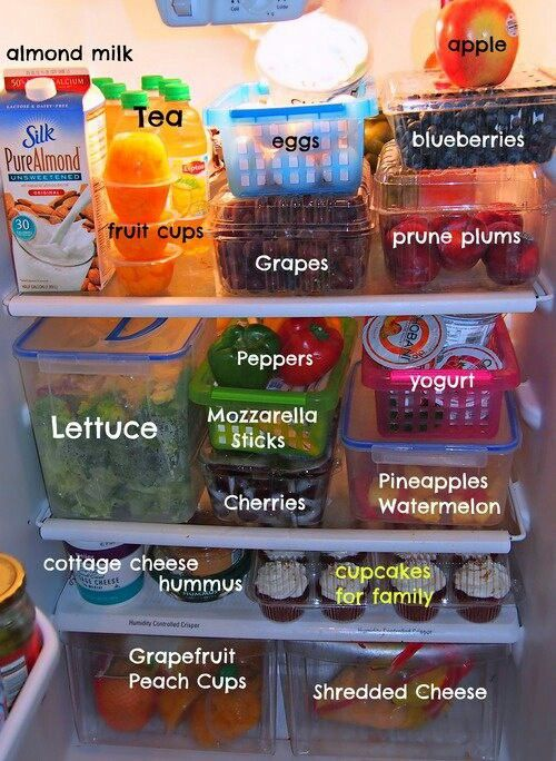 Fridge layout for healthy eating.