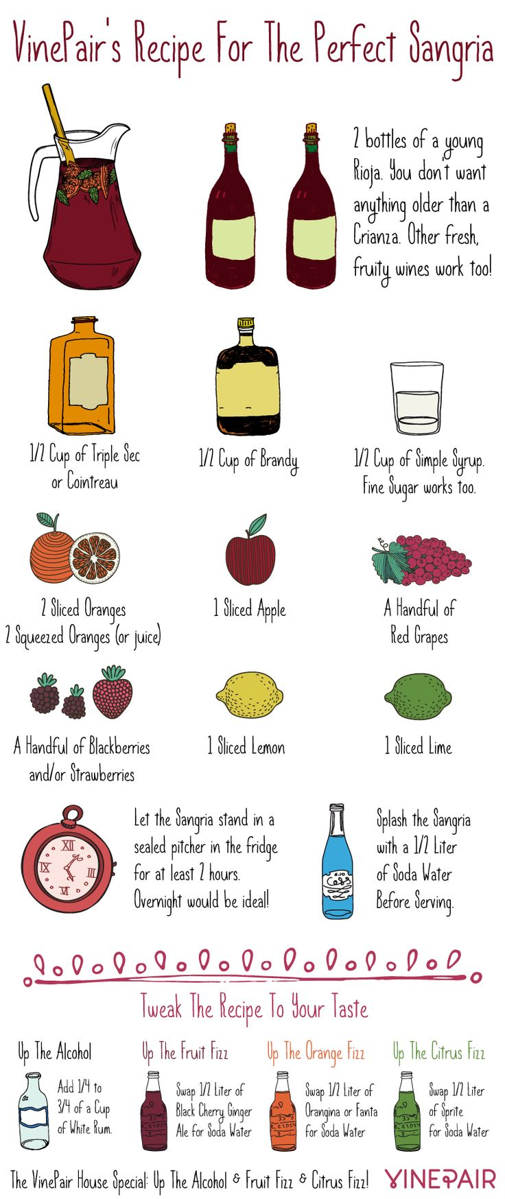 With Memorial Day being this weekend, we thought it was about time we shared the perfect sangria recipe with you.