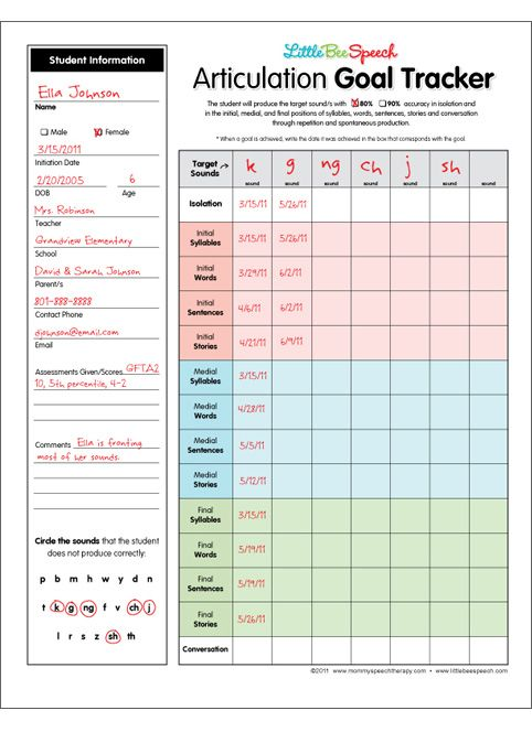 Articulation Chart for progress tracking---easy quick reference