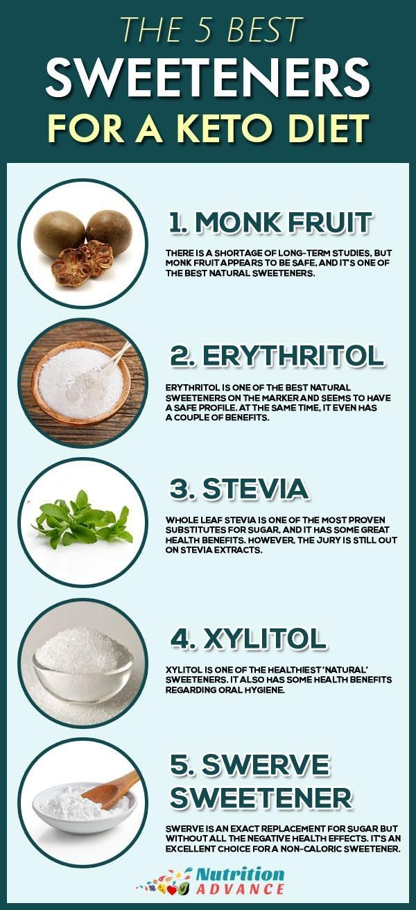 good sweeteners for keto diet