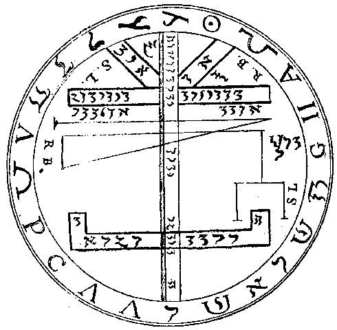 The Key of Solomon - Granddaddy of all Grimoires  (Clavicula Salomonis) edited by S. Liddell MacGregor Mathers