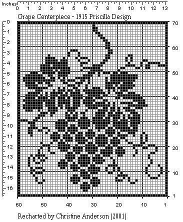 Square Grape Centerpiece - 1915 design