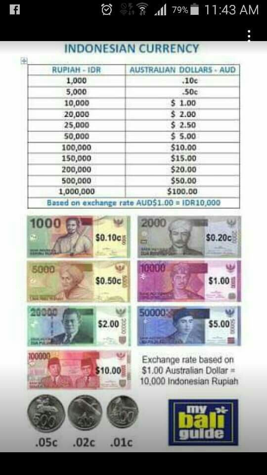 Bali money guide