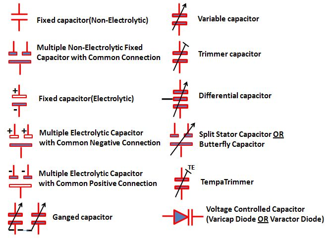 Types Of Capacitors Symbols