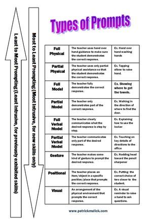 Best  Bcaba Exam Ideas On   Applied Behavior Analysis