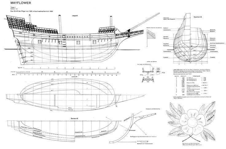 Modelismo naval planos gratis buscar con google for Planos gratis