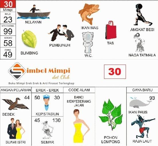 Buku Mimpi 30 - Erek Erek 30 Abjad Bergambar | Buku, Gambar, Simbol