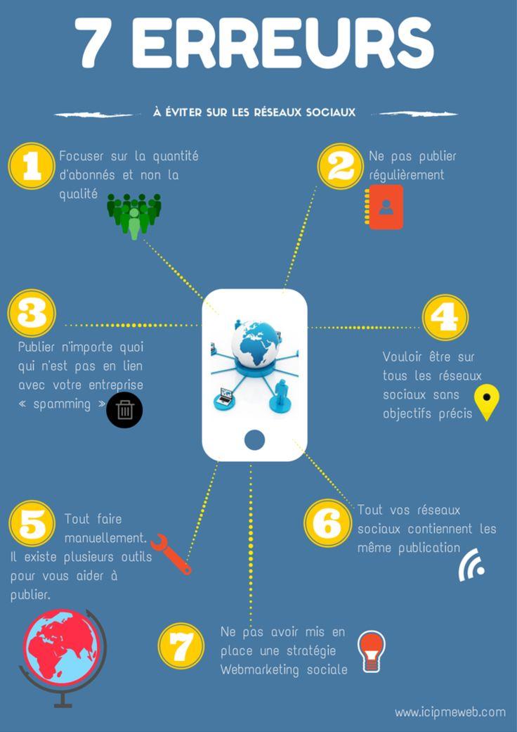 #Infographie | 7 erreurs à éviter sur les réseaux sociaux via @icipmeweb #marketing #webmarketing