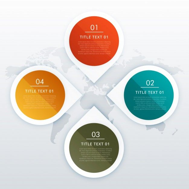 круг и стиль стрелка четыре шага инфографика дизайн для бизнес-презентаций или диаграмм документооборота макет Бесплатные векторы