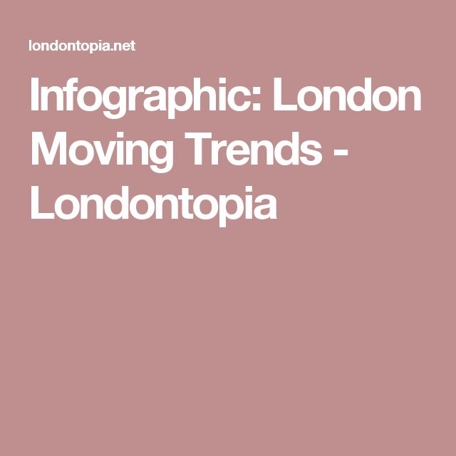 Infographic: London Moving Trends - Londontopia