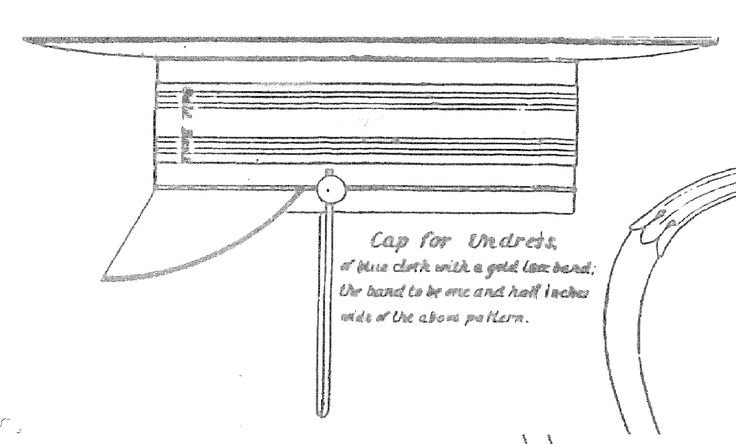 """A detail from the pattern plate of the 1841 US Navy uniform regulations showing the """"cap for undress."""""""
