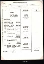 99/113/41 Document, summary of sales, rock music, Mi-Sex, paper, CBS Records Australia Ltd, Australia, 1980 - Powerhouse Museum Collection