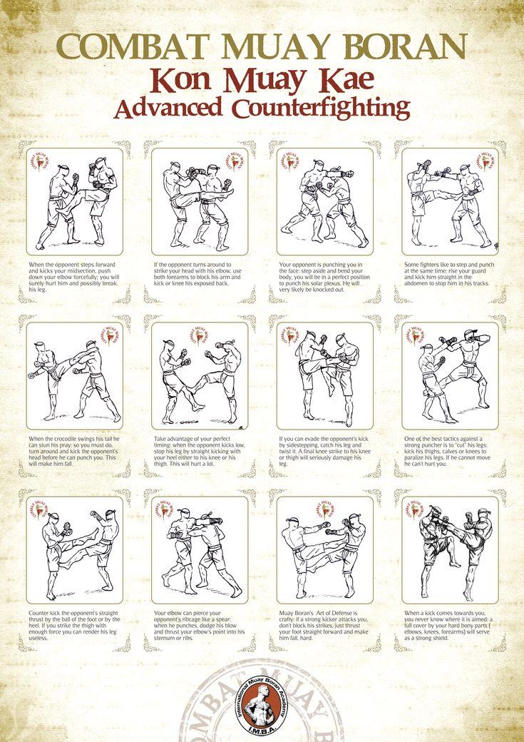 Combat Muay Boran poster (IMBA)