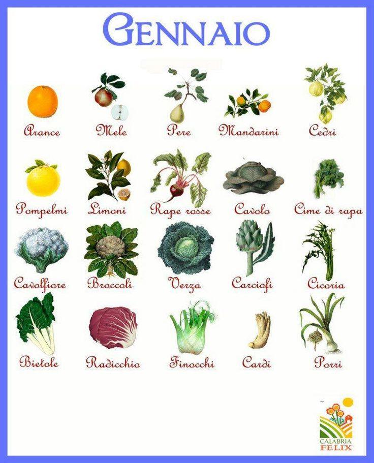 Calendario Frutta e Verdura - CarcinomaEpatico.it