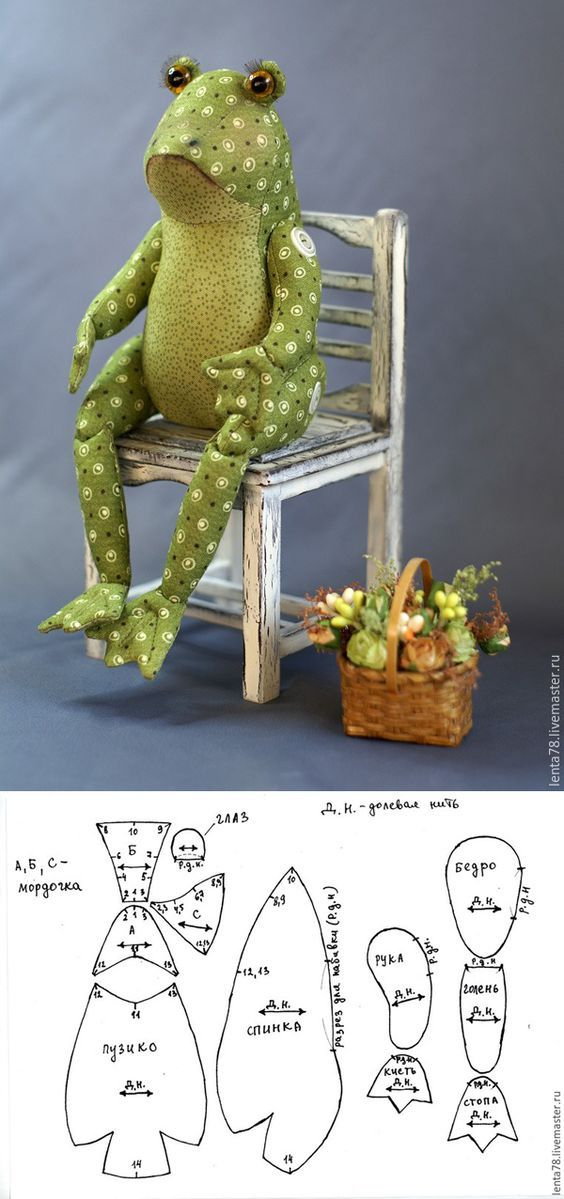 How to sew Froggy soft toy: pattern + tutorial / Как сшить лягушку-квакушку, мастер-класс с выкройкой