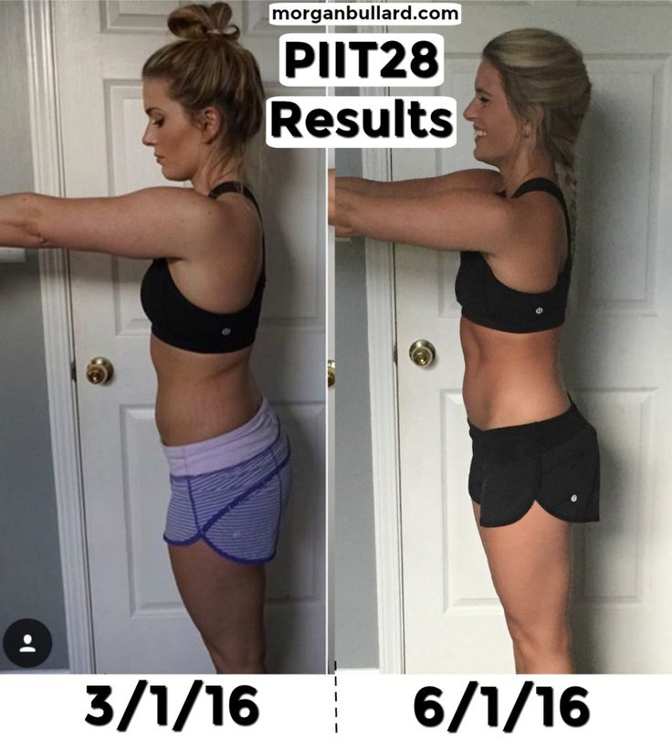 My PIIT28 Review and Results after completing 3 rounds of PIIT - PIIT28 1.0 round 1 & 2 and PIIT28 2.0 Round 1. Click here to see my results and my overall thoughts on completing the program over 3 months. I lost inches and pounds, and gained so much along the way too! The before and after pic is so crazy. PIIT28 is by Cassey Ho from Blogilates. I have such definied abs now and slimmed down and toned arms. So happy with my PIIT28 results!